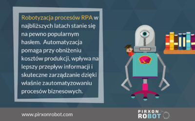 Robotyzacja procesów RPA w firmie